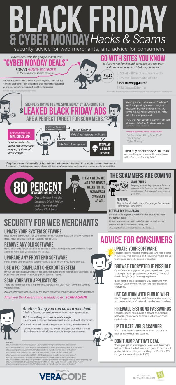 Black Friday & Cyber Monday Scams